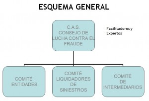FRAUDE grafico esquema general