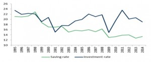 turquia economia