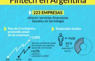 En Argentina, ya hay 223 Fintech ofreciendo servicios financieros basados en tecnología